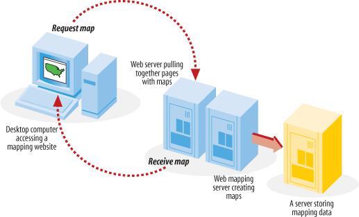 Cara kerja Mapserver